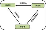 Haken_2